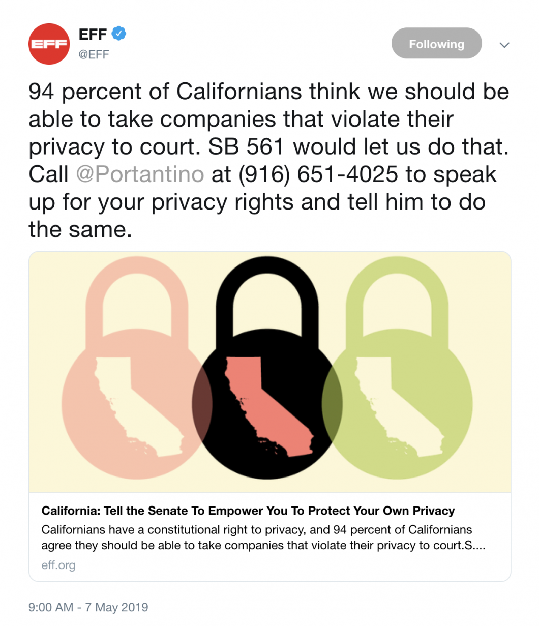 Screenshot of EFF's California: Tell the Senate to Empower You to Protect Your Own Privacy tweet.  States:94 percent of Californians think we should be able to take companies that violate their privacy to court. SB 561 would let us do that. Call @Portantino at (916) 651-4025 to speak up for your privacy rights and tell him to do the same.